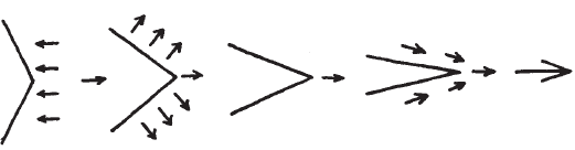 FIG. 5 Adrian Frutiger's diagram of oblique lines forming an arrow from Signs and Symbols: Their Design and Meaning, 1989.